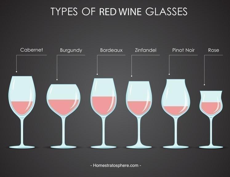 Wijnproeverij: soorten rode wijnglazen.